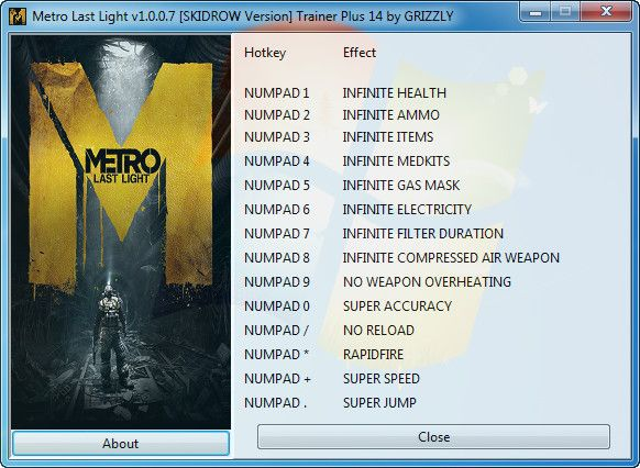 Metro: Last Light v1.0.0.7 SKiDROW +14 Trainer [GRiZZLY]